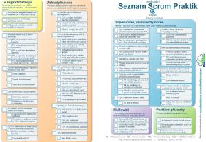 Scrum-checklist